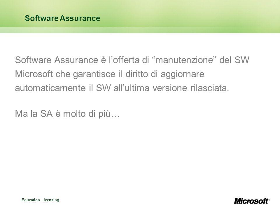 Software Assurance è l'offerta di manutenzione del SW