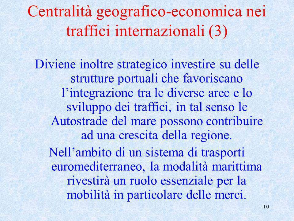 Centralità geografico-economica nei traffici internazionali (3)