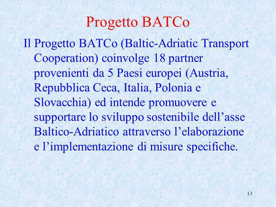 Progetto BATCo
