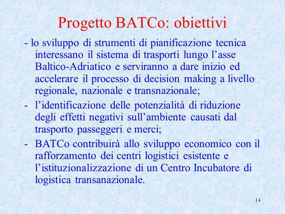 Progetto BATCo: obiettivi