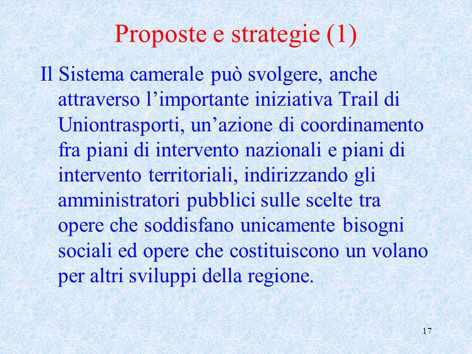 Proposte e strategie (1)