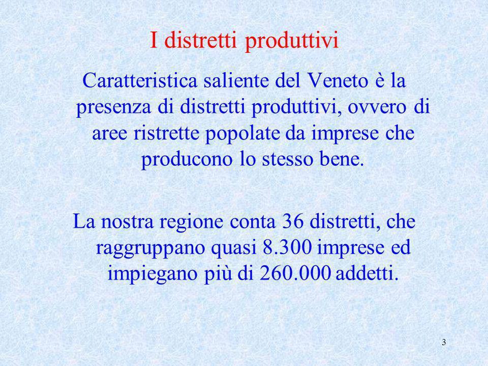 I distretti produttivi