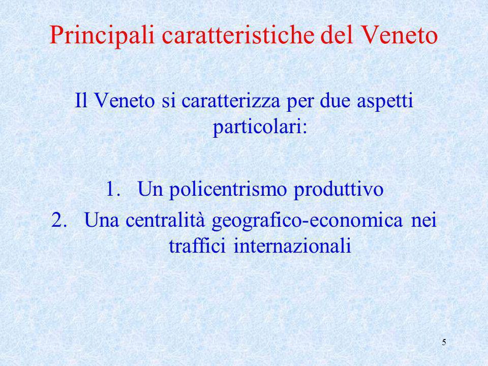 Principali caratteristiche del Veneto