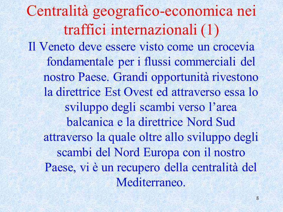 Centralità geografico-economica nei traffici internazionali (1)