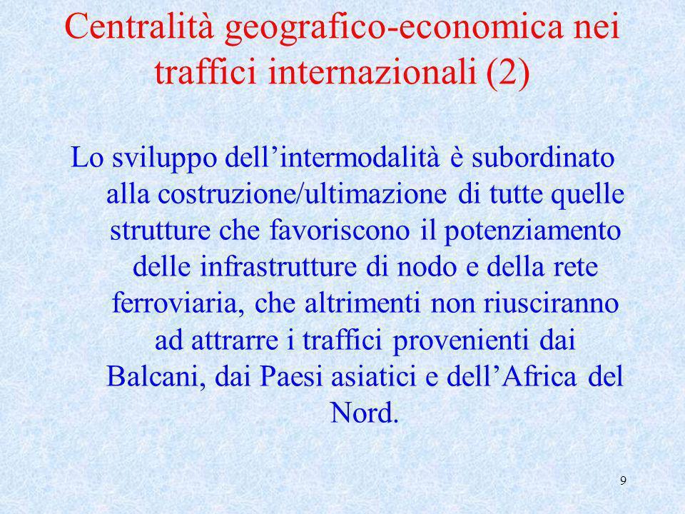 Centralità geografico-economica nei traffici internazionali (2)