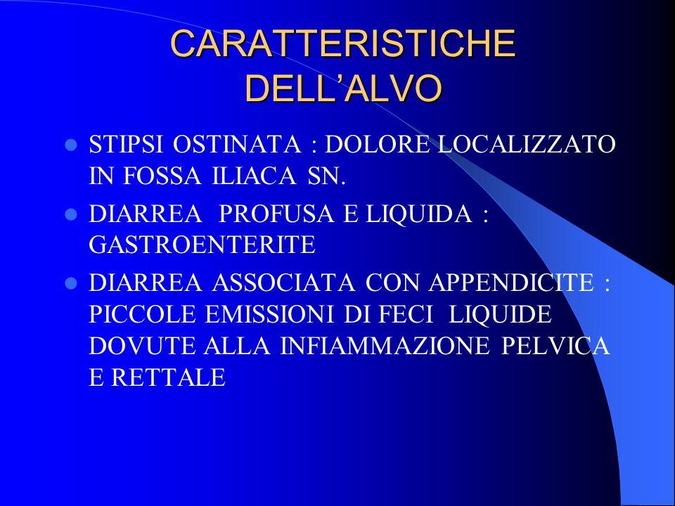 CARATTERISTICHE DELL'ALVO