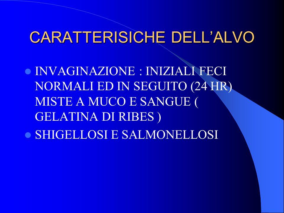CARATTERISICHE DELL'ALVO