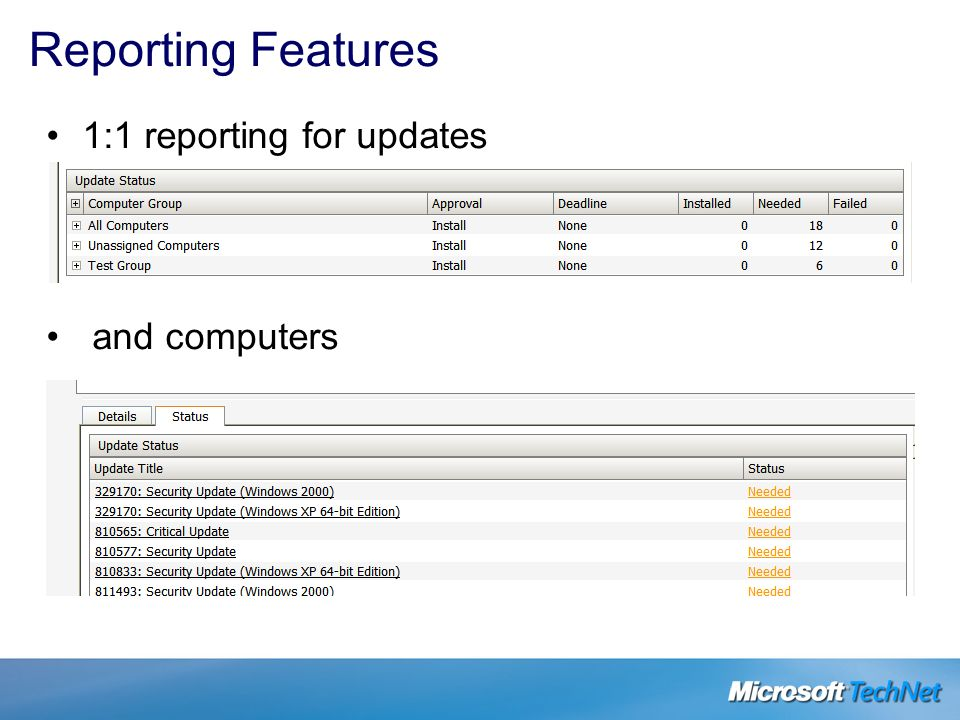 Reporting Features 1:1 reporting for updates and computers
