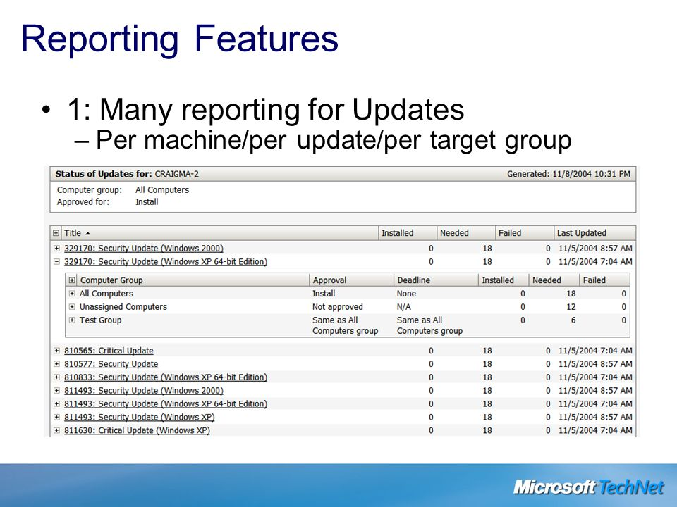 Reporting Features 1: Many reporting for Updates