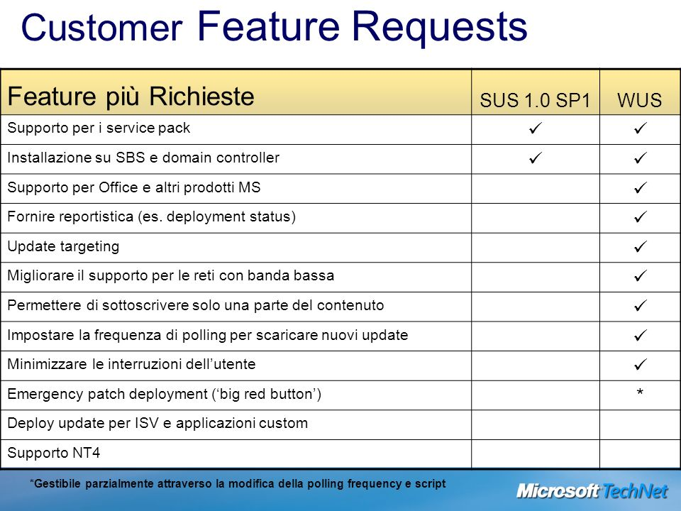 Customer Feature Requests
