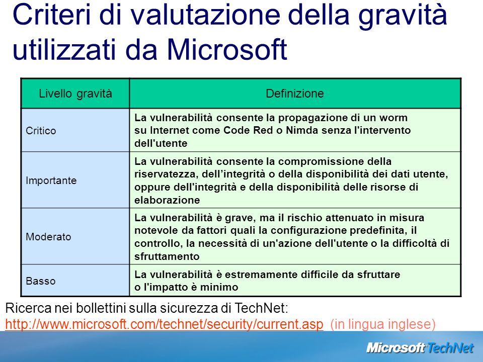 Criteri di valutazione della gravità utilizzati da Microsoft
