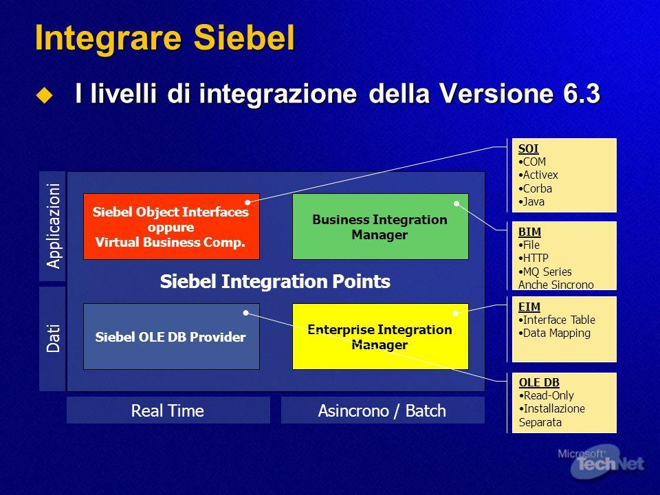 Integrare Siebel I livelli di integrazione della Versione 6.3