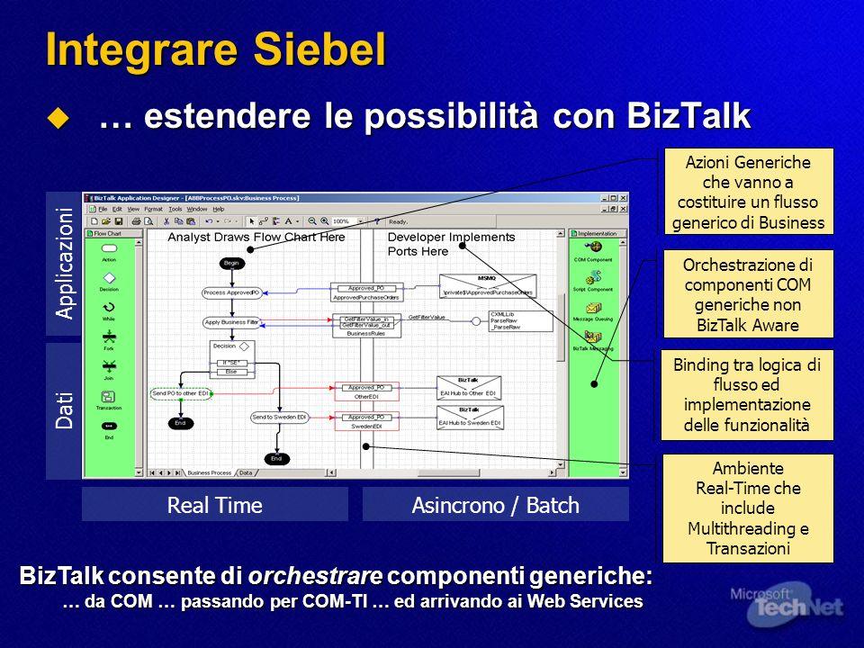 Integrare Siebel … estendere le possibilità con BizTalk