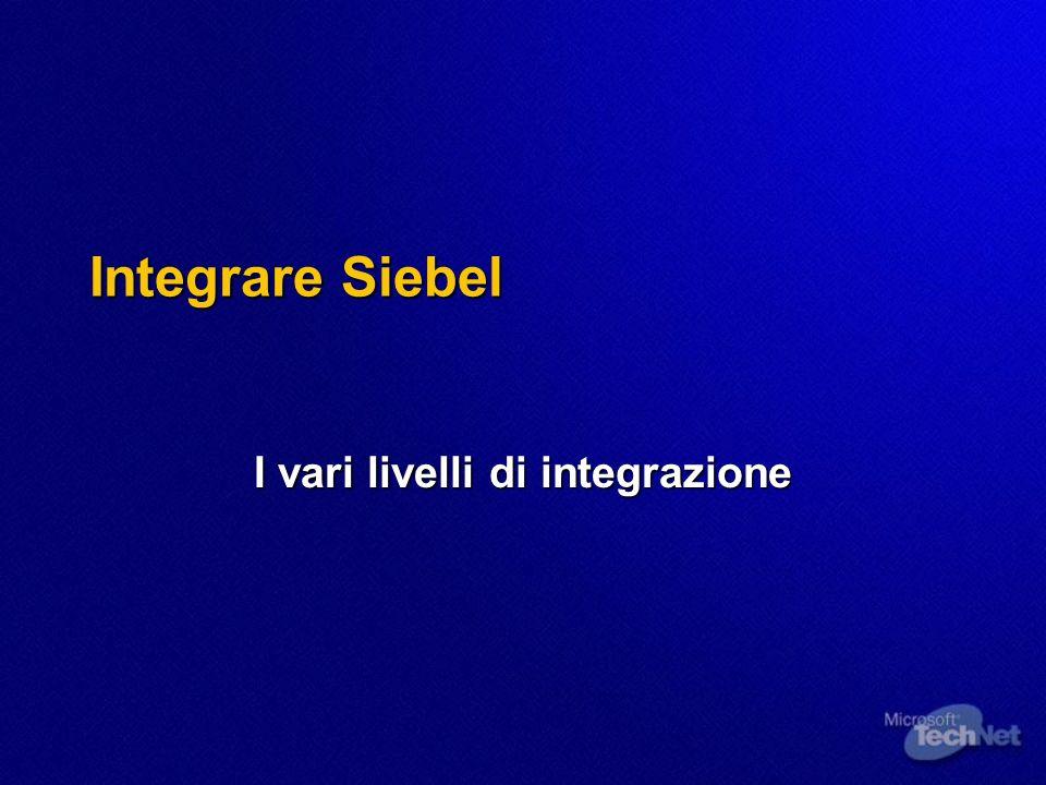 I vari livelli di integrazione