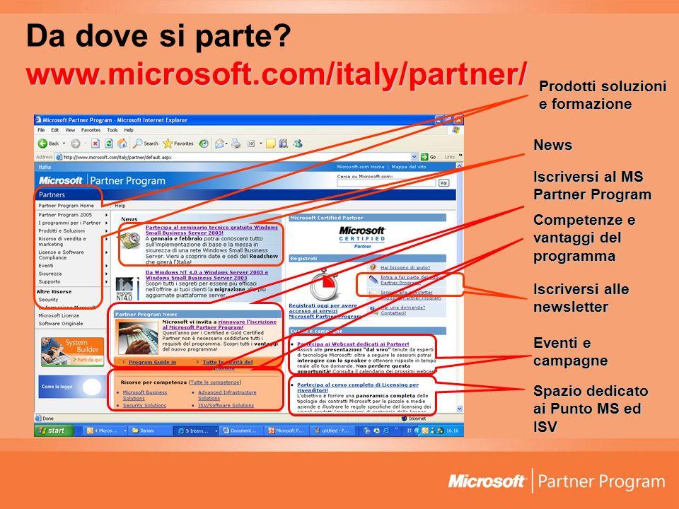 Da dove si parte www.microsoft.com/italy/partner/