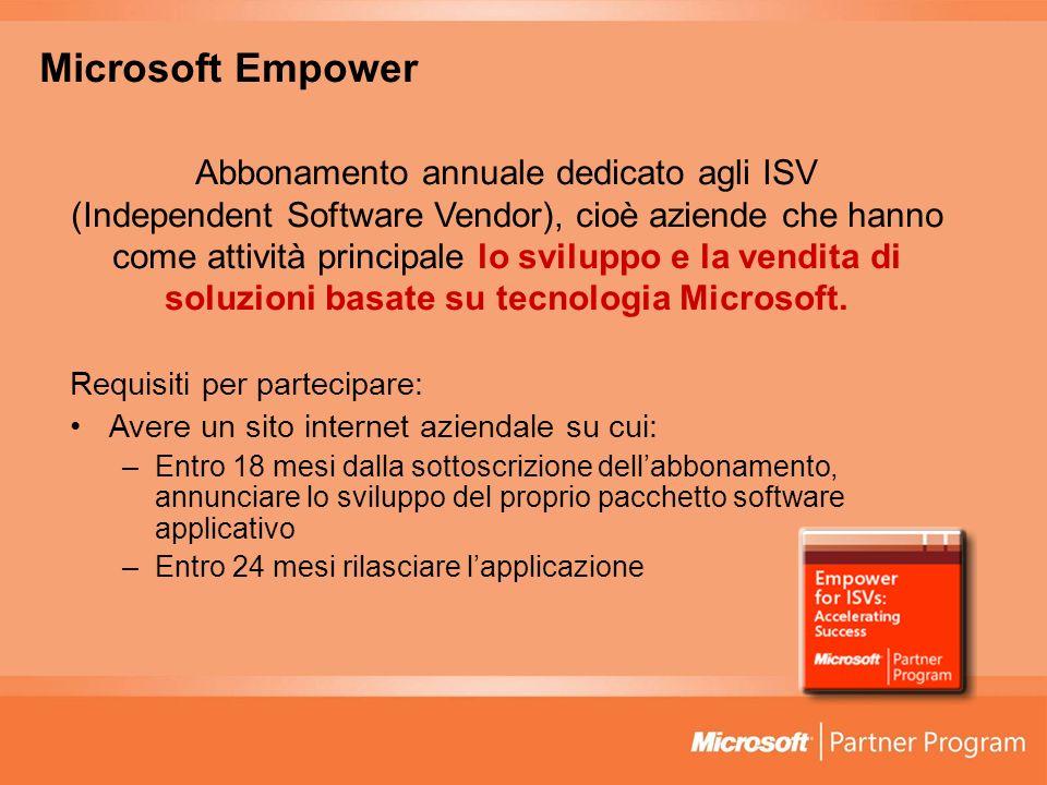 Microsoft Empower