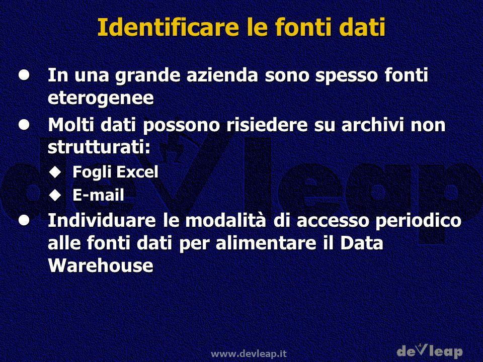 Identificare le fonti dati