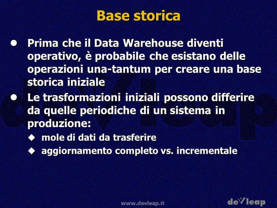 Base storica Prima che il Data Warehouse diventi operativo, è probabile che esistano delle operazioni una-tantum per creare una base storica iniziale.
