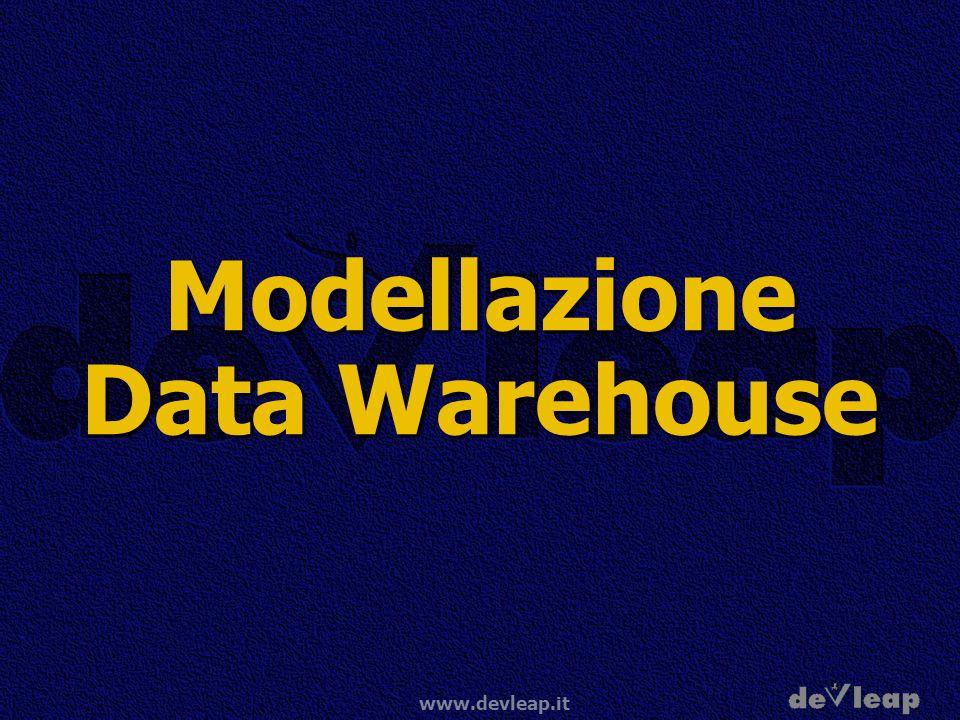 Modellazione Data Warehouse