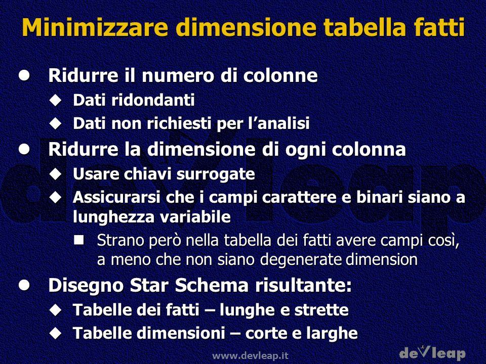 Minimizzare dimensione tabella fatti
