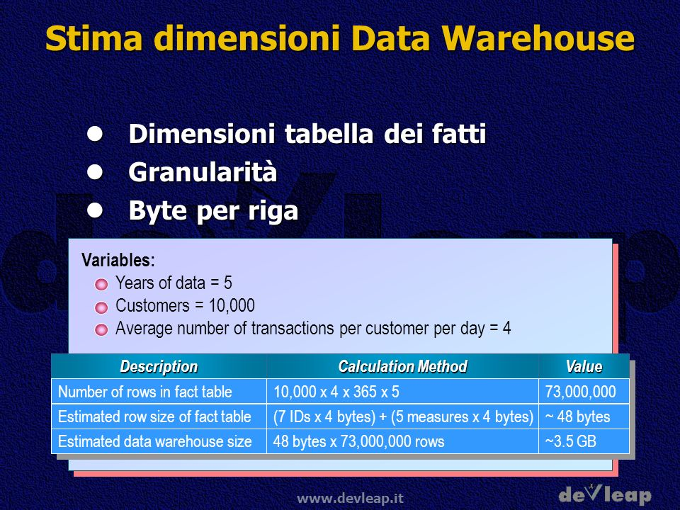 Stima dimensioni Data Warehouse