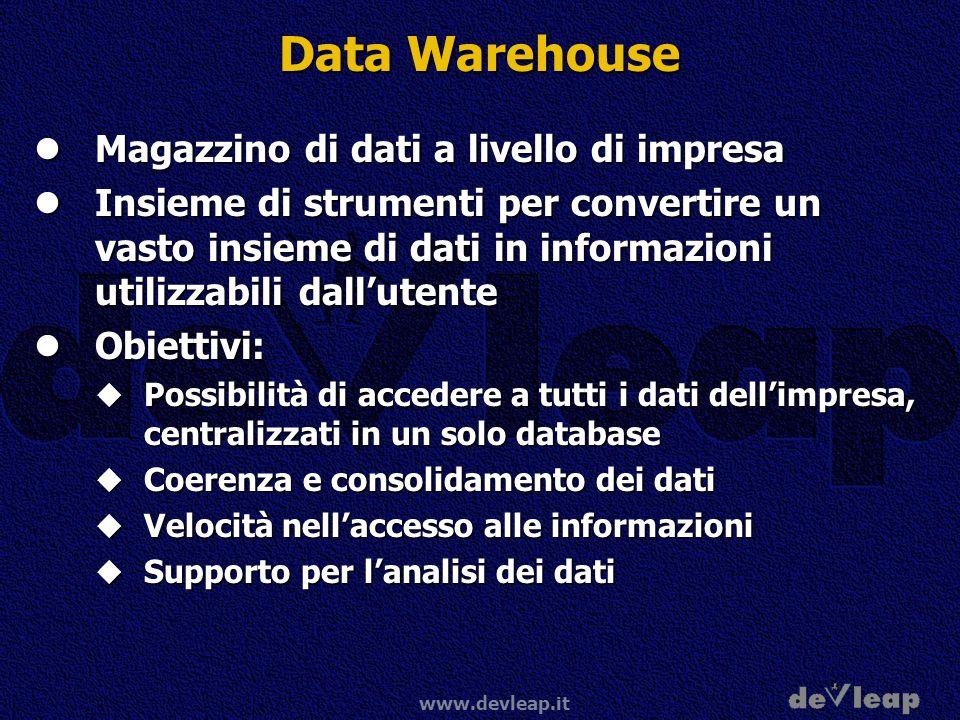 Data Warehouse Magazzino di dati a livello di impresa