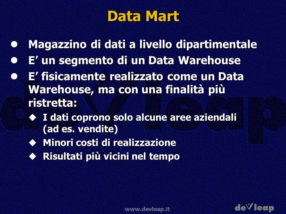 Data Mart Magazzino di dati a livello dipartimentale