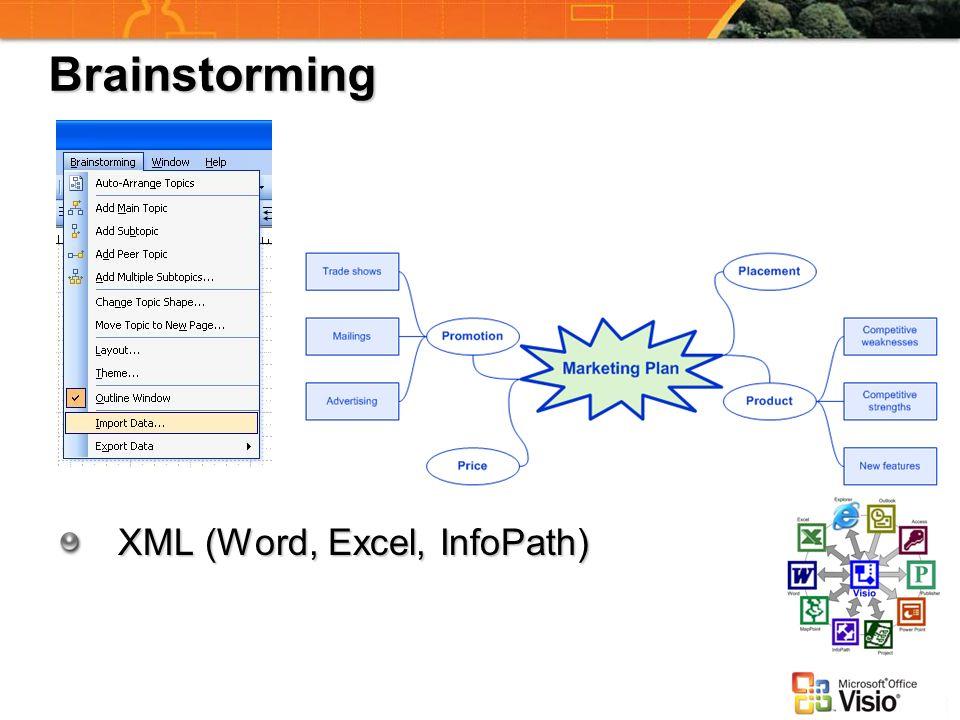 Brainstorming XML (Word, Excel, InfoPath)