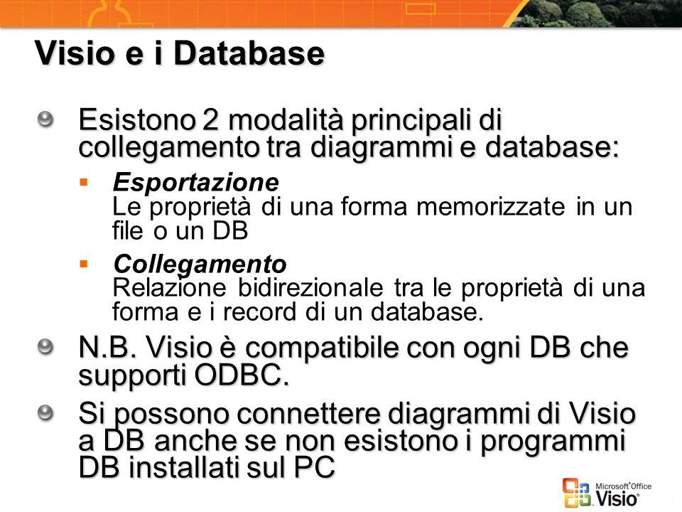 Visio e i Database Esistono 2 modalità principali di collegamento tra diagrammi e database: