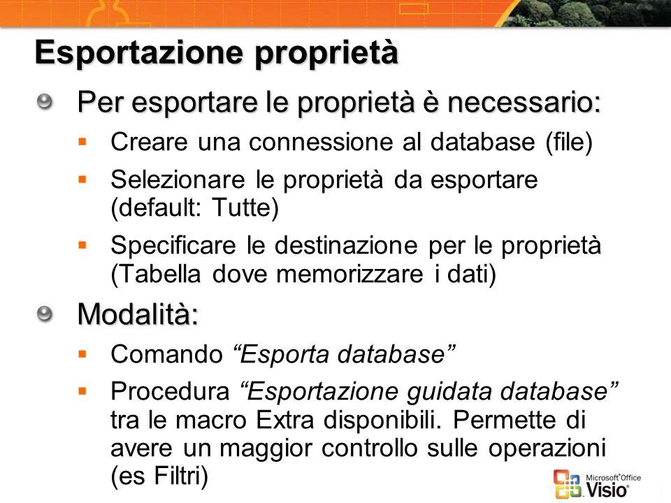Esportazione proprietà
