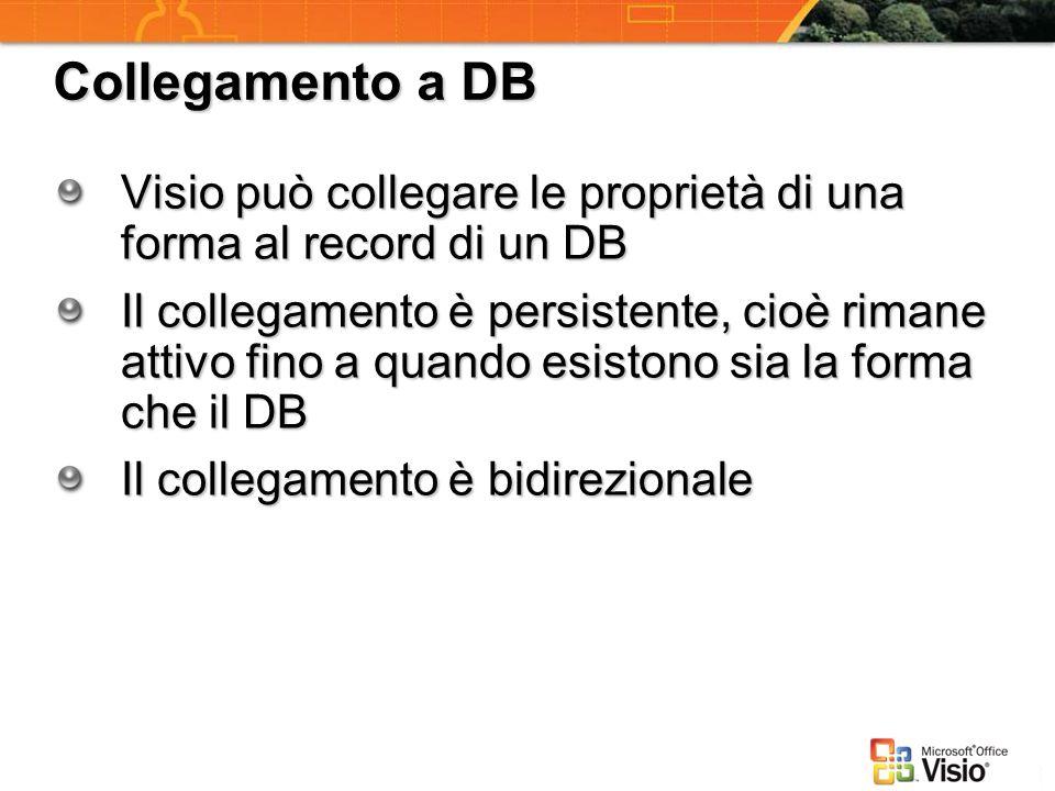 Collegamento a DB Visio può collegare le proprietà di una forma al record di un DB.