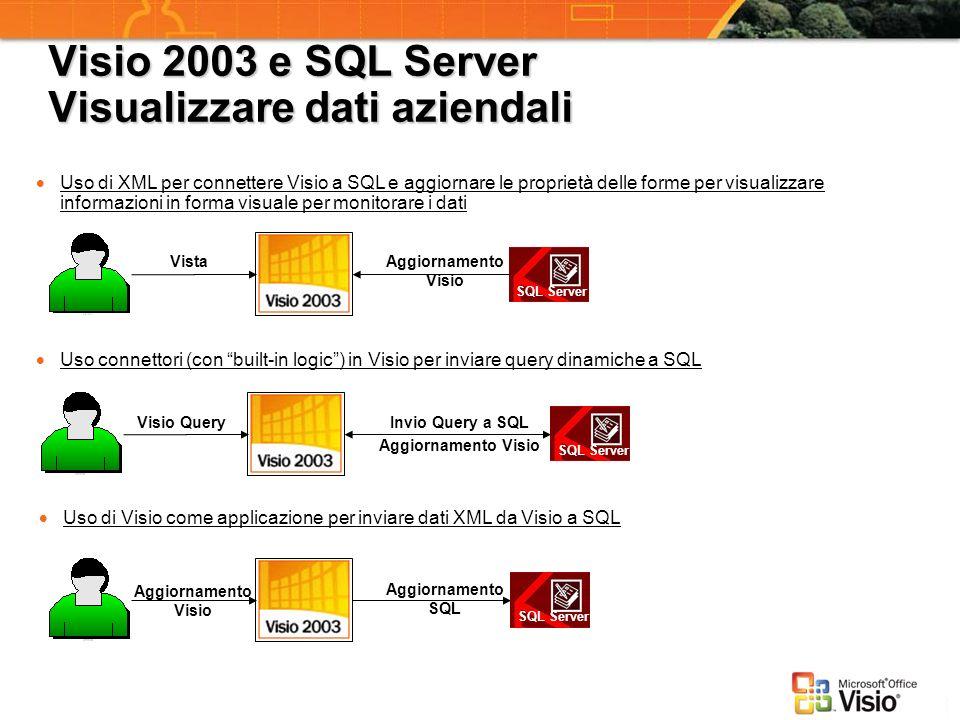Visio 2003 e SQL Server Visualizzare dati aziendali