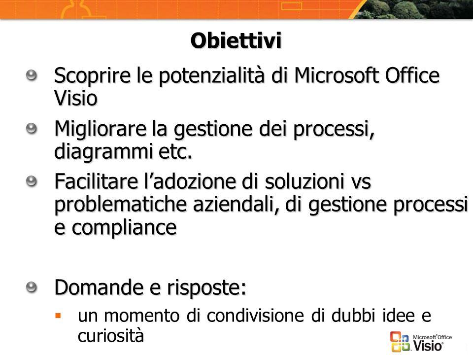 Scoprire le potenzialità di Microsoft Office Visio