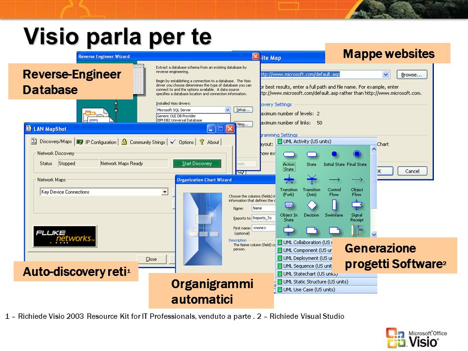 Visio parla per te Mappe websites Reverse-Engineer Database