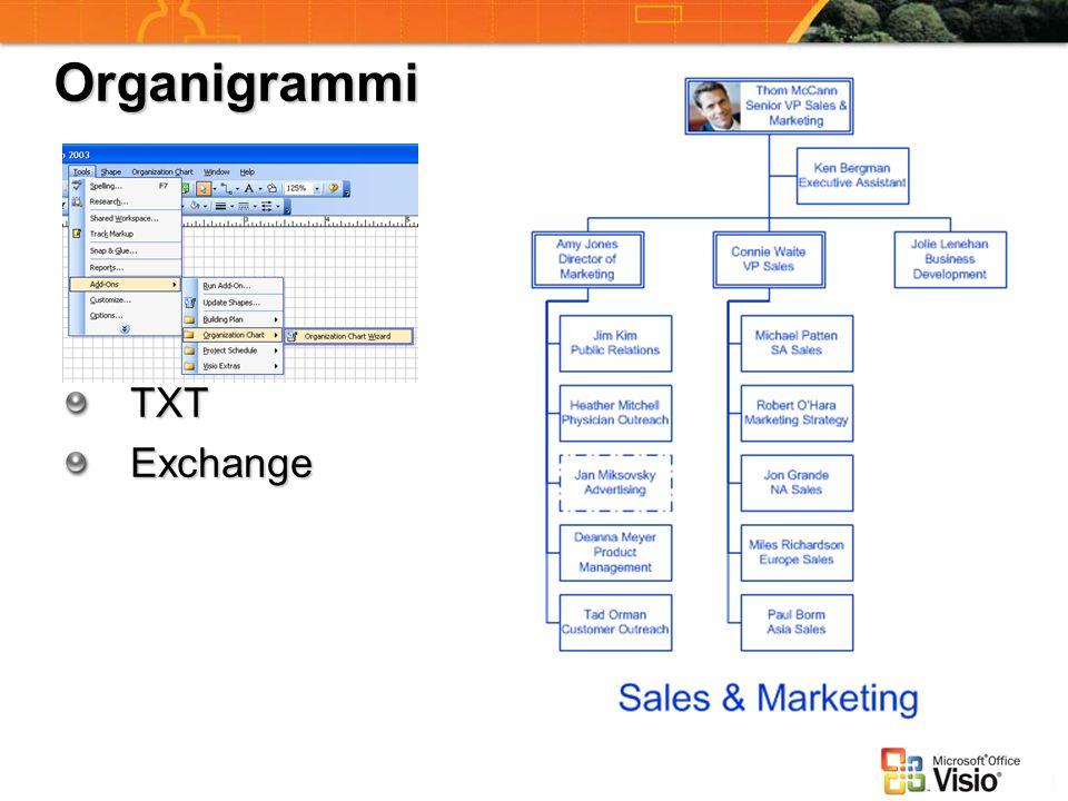 Organigrammi Excel ODBC TXT Exchange