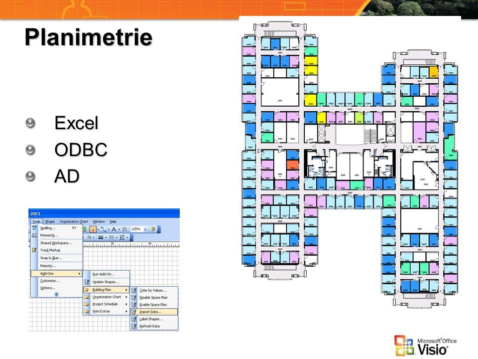 Planimetrie Excel ODBC AD