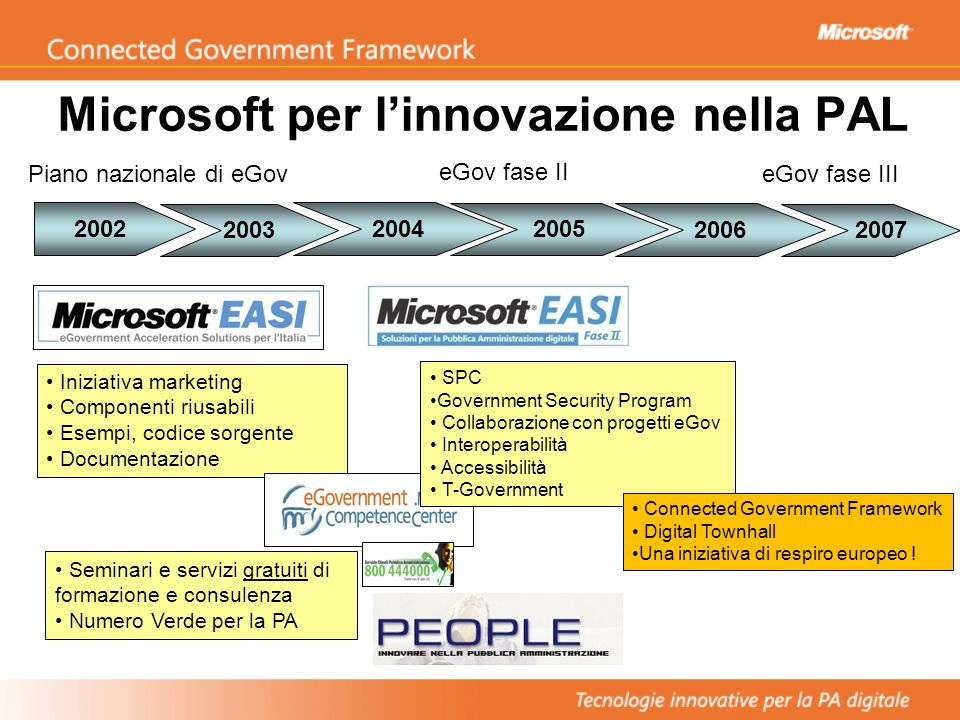 Microsoft per l'innovazione nella PAL