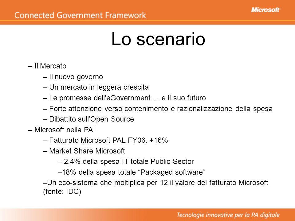 Lo scenario Il Mercato Il nuovo governo Un mercato in leggera crescita