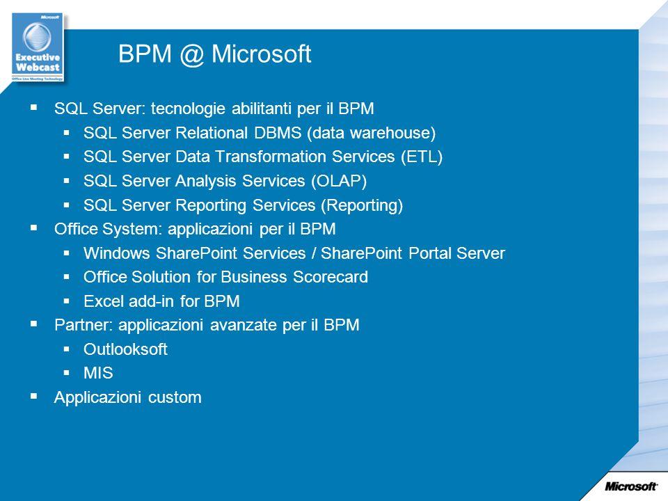 BPM @ Microsoft SQL Server: tecnologie abilitanti per il BPM