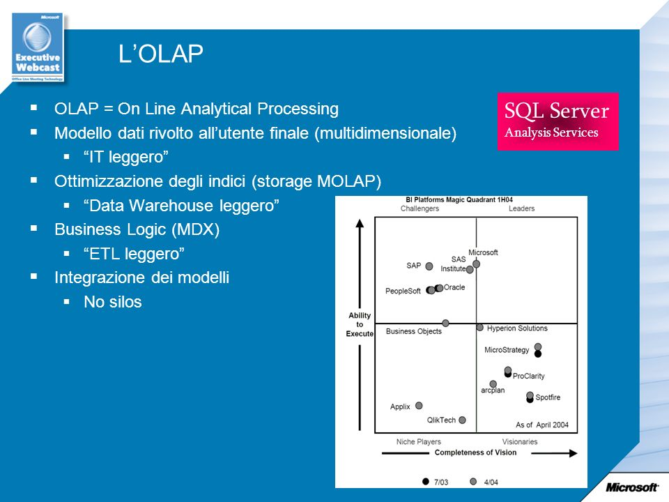 L'OLAP SQL Server OLAP = On Line Analytical Processing