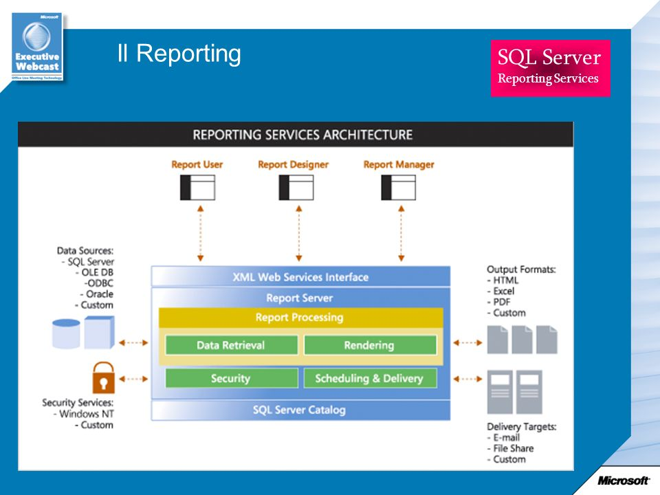 Il Reporting SQL Server Reporting Services