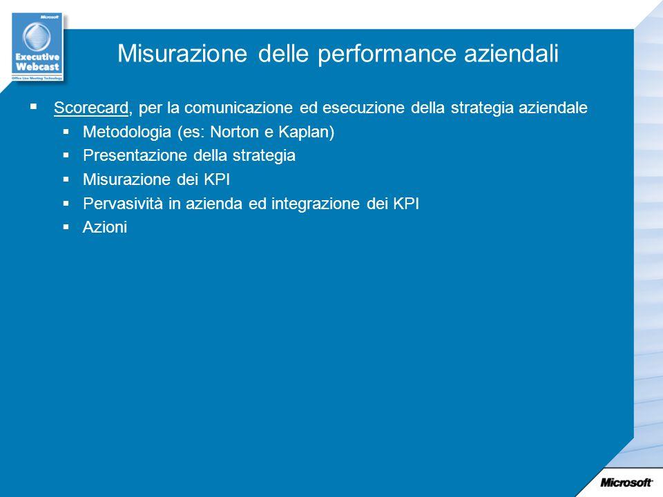 Misurazione delle performance aziendali