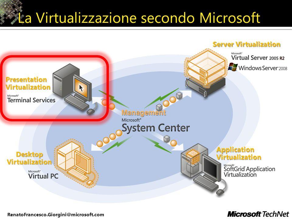 La Virtualizzazione secondo Microsoft