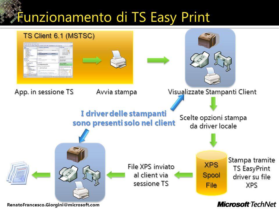 Funzionamento di TS Easy Print