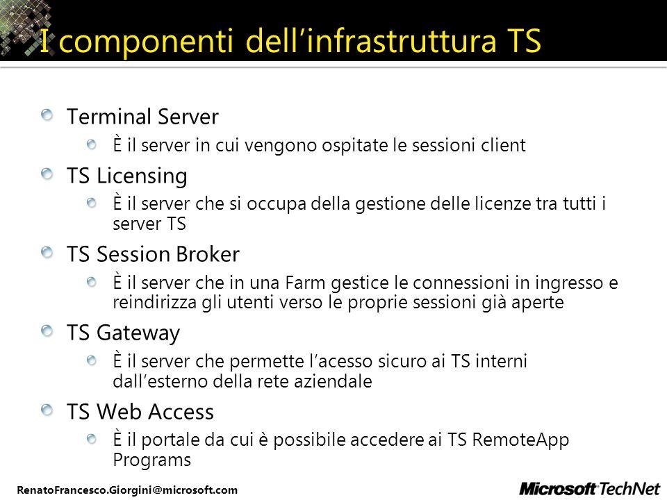 I componenti dell'infrastruttura TS