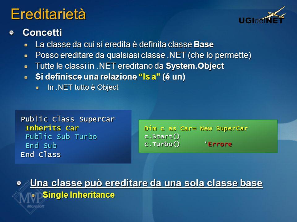 Ereditarietà Concetti Una classe può ereditare da una sola classe base