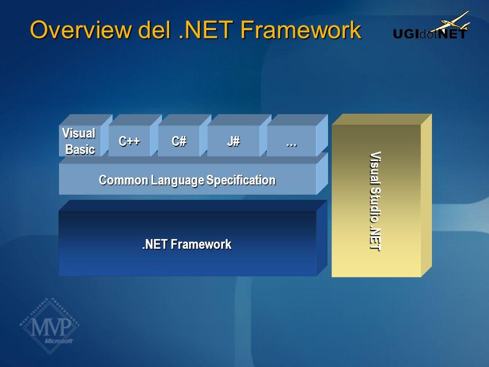 Overview del .NET Framework