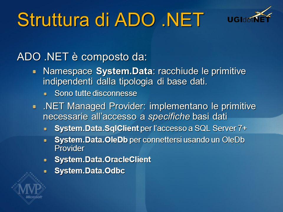 Struttura di ADO .NET ADO .NET è composto da: