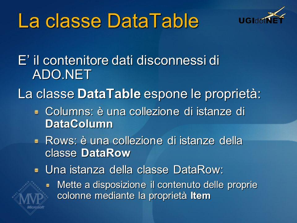 La classe DataTable E' il contenitore dati disconnessi di ADO.NET