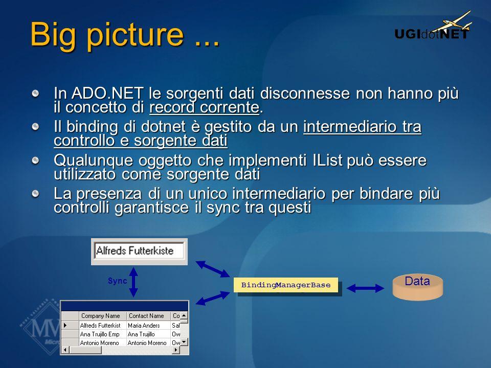 Big picture ... In ADO.NET le sorgenti dati disconnesse non hanno più il concetto di record corrente.
